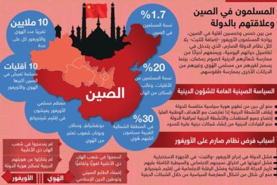 نظام الحكم في الصين